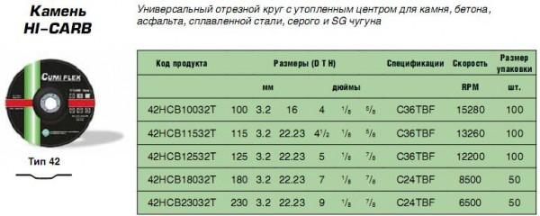 Круг11